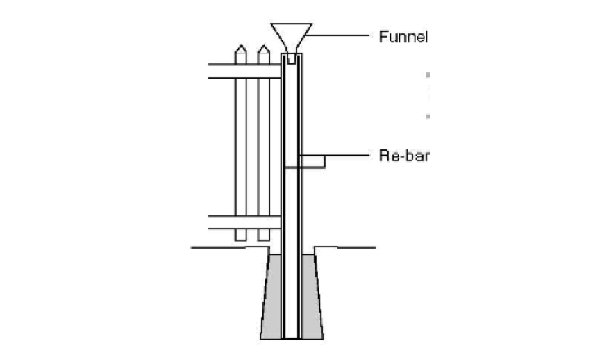 REINFORCE GATE POSTS